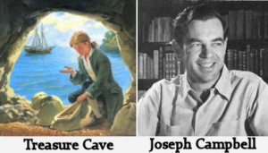 Dear Quote Investigator: Joseph Campbell was renowned for teaching ...
