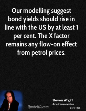 Our modelling suggest bond yields should rise in line with the US by ...