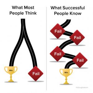 fail vs success Failure vs. Success