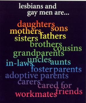 Gay Rights Homosexuals are...