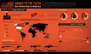 Infographic created by Column Five in collaboration with Good .