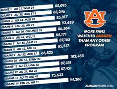 Auburn football games 2013