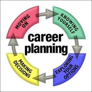 Click here for the Academic and Career Plan Document