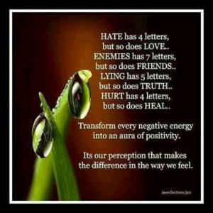 Inspirational Quotes - Negativity