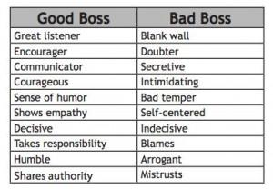 Good Boss VS Bad Boss