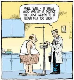 New Year Resolution Diet Joke Cartoon