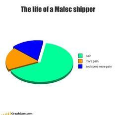 ... Malec shipper... the mortal instruments malec, the mortal instruments