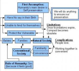 Social Contract Rousseau Rousseau's social contract