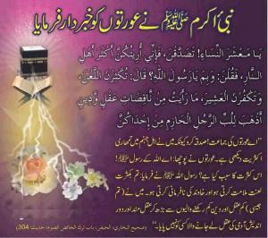 hazrat muhammad pbuh said about woman and beware them hadees