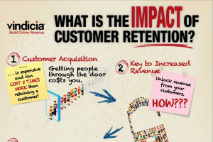 Customer Satisfaction and Retention Techniques Customers or clients ...