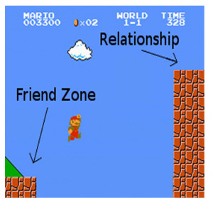 The friendzone: An inescapably platonic relationship between a man and ...