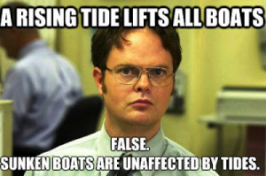 dwight schrute facts rising tides Funny Pictures: 10 Funny Dwight isms ...