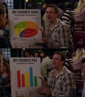 funny quotes and pictures pies how i met your mother quote by marshall ...