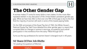 Gender Roles in Hispanic Culture