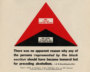 Category Archives: Chester H. Kirk Collection on Alcoholism and ...