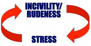 The Stress/Rudeness Vicious Circle