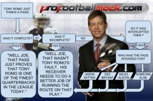 Troy Aikman Explains Why No Interception Has Ever Been Tony Romo's ...