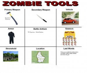 Wat zou jij doen als er zombies waren, zwei