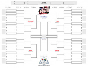 ncaa bracket 2015 | Funny Quotes