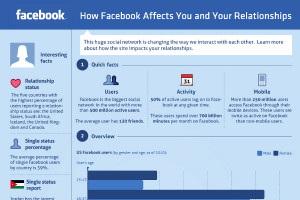 Effects-of-Facebook-on-Relationships.jpg
