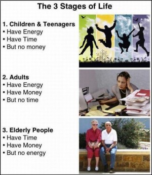 Have energy Have time But no money