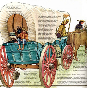 File Covered wagon at the High