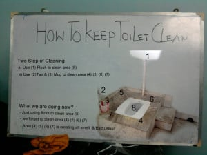 how to clean yourself after toilet in islam