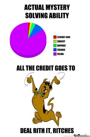 Scooby Doo Logic