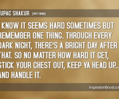 Tupac Shakur Quotes About Moving On Tupac quote