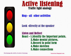 Stages of active listening