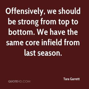 Tara Garrett - Offensively, we should be strong from top to bottom. We ...
