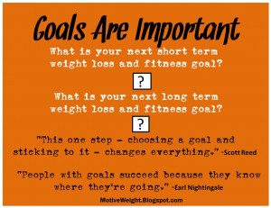Goal Setting Quotes Goals are important