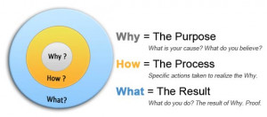 We inherently know what we do is not enough so in attempt to ...