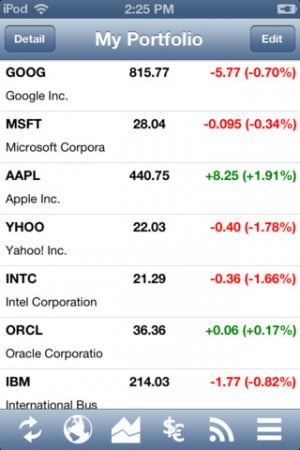 ... After Hours Stock Quotes Nasdaq . After Hours Stock Quotes Nasdaq