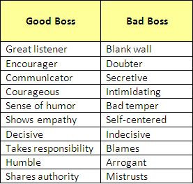 Quotes About Your Bad Boss ~ VENITISM: BAD BOSS
