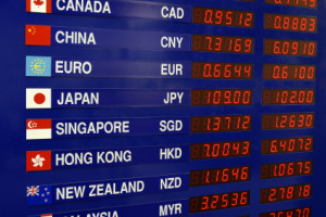Currency Exchange Quotes on the Foreign Exchange Market