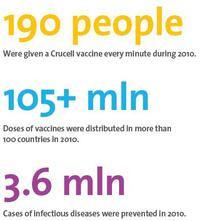 Public Health quote #2
