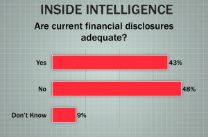 Inside Intelligence About Those Personal Finances The Texas