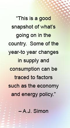 Wind Energy Quotes