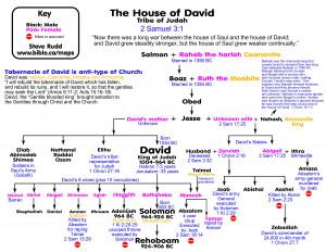 .bible.ca/archeology/genealogy-house-of-david-salmon-rahab-boaz-ruth ...
