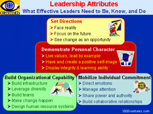 LEADERSHIP ATTRIBUTES: What Effective Leaders Need To Be, Know, and Do ...