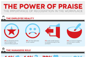 Quotes About Employees Importance ~ Appreciation Quotes For Employees ...