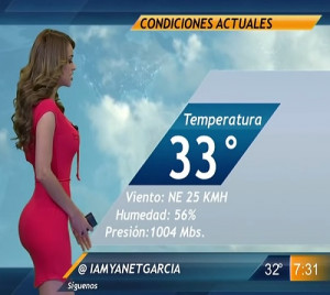 Ozzy Man Reviews Yanet Garcia & Mexican Weather