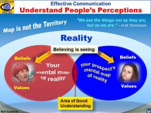 EFFECTIVE COMMUNICATION: NLP Solutions - Understanding People's ...