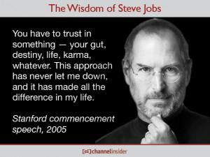 Jobs on