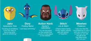 cartoon characters famous quotes