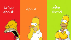 green red yellow homer simpson donuts the simpsons Color Green HD High ...