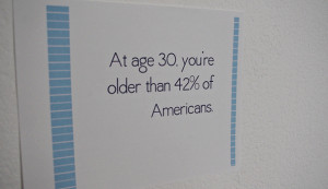 around the room with random facts and quotes I found about turning ...