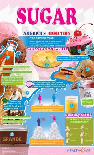 Sugar Addiction and 3 Simple Steps to Reduce Sugar Intake