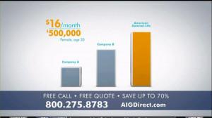 AIG Direct TV Spot, 'Quotes' - Screenshot 3